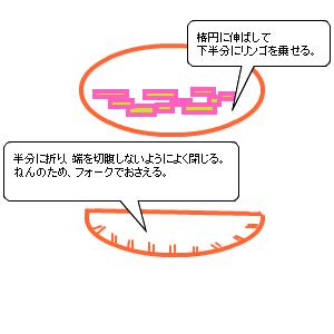 Cocolog_oekaki_2010_05_25_22_36