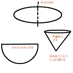 Cocolog_oekaki_2011_03_29_11_37