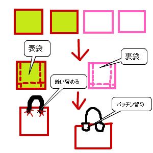 Cocolog_oekaki_2015_02_28_22_17