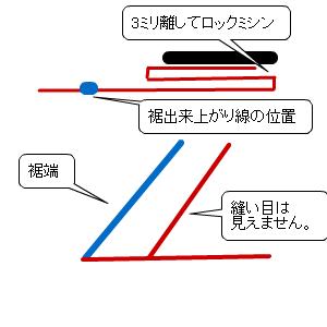 Cocolog_oekaki_2015_07_01_17_24_2