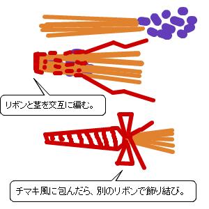 Cocolog_oekaki_2015_09_19_10_17