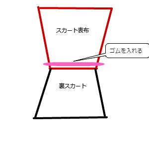 Cocolog_oekaki_2017_03_24_14_29